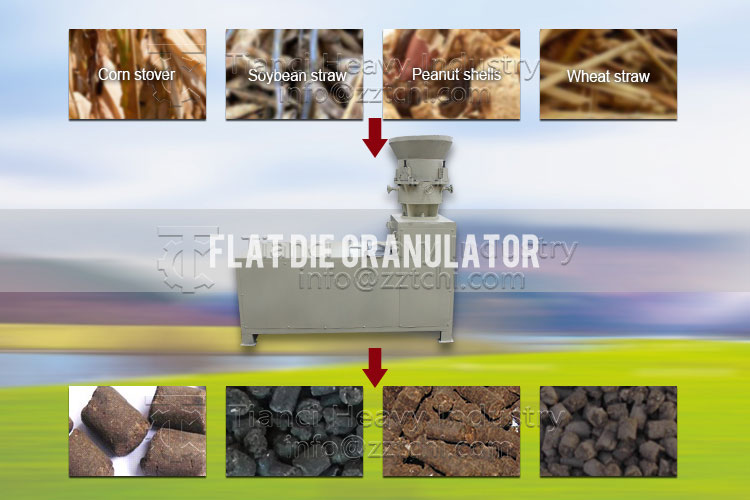 Direct sale of low price flat die granulator