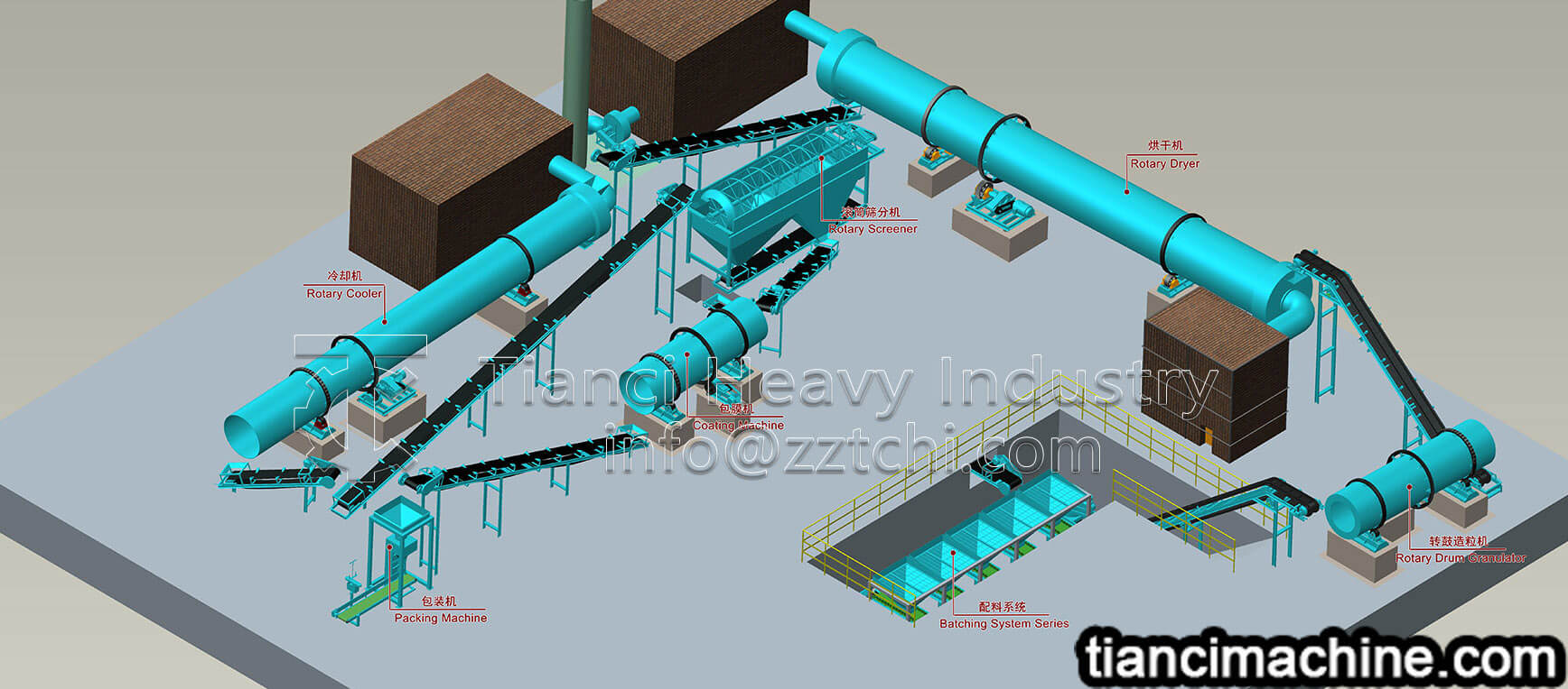 Precautions for NPK fertilizer production line to produce particles