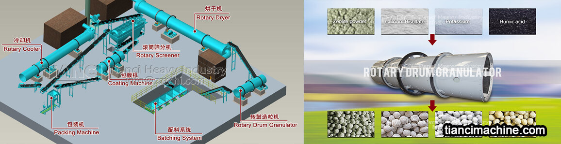 Phosphate fertilizer manufacturing process