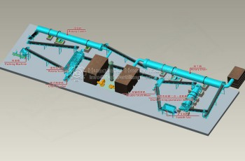 New Type Two in One Organic Fertilizer Granulation Production Line with an Annual Yield of 20,000 tons