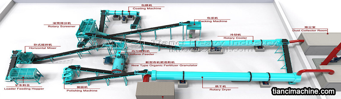 Equipment function of pig manure organic fertilizer production line